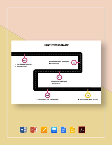 HR Benefits Roadmap Template