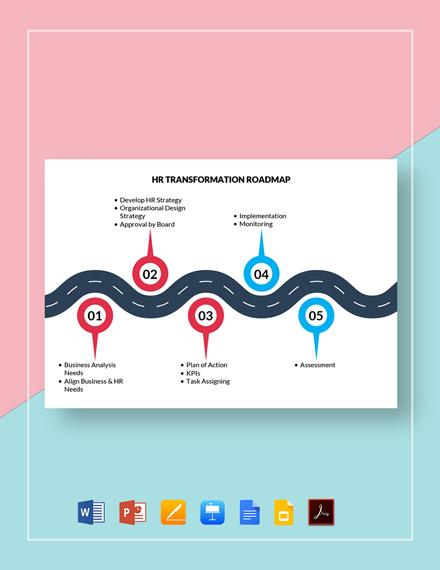 HR Transformation Roadmap Template