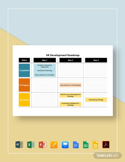 HR Development Roadmap Template
