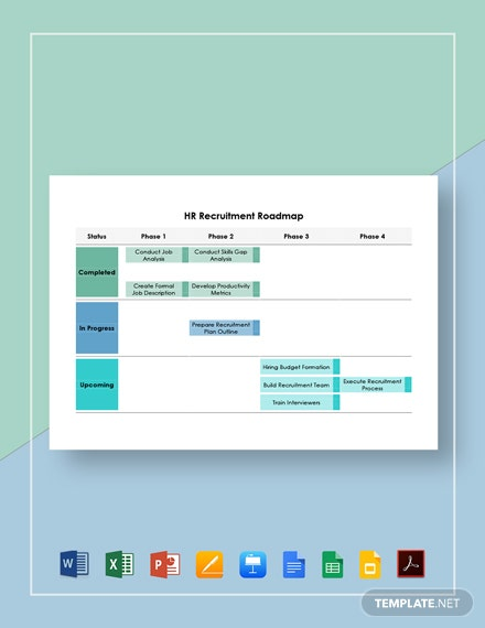 HR Recruitment Roadmap