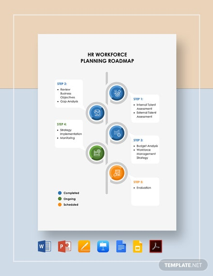 HR Workforce Planning Roadmap Template