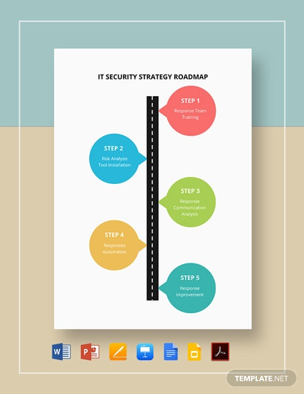 IT Security Strategy Roadmap Template