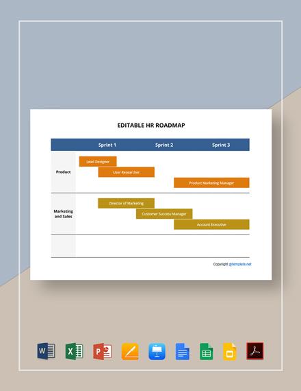 Editable HR Roadmap Template