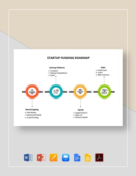 Startup Funding Roadmap Template