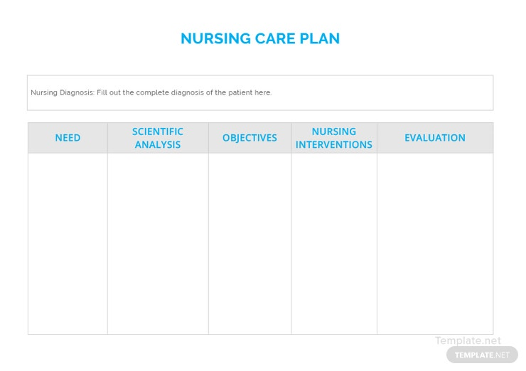 5 nursing care plan templates in word pdf apple pages for Nursing care plan template word