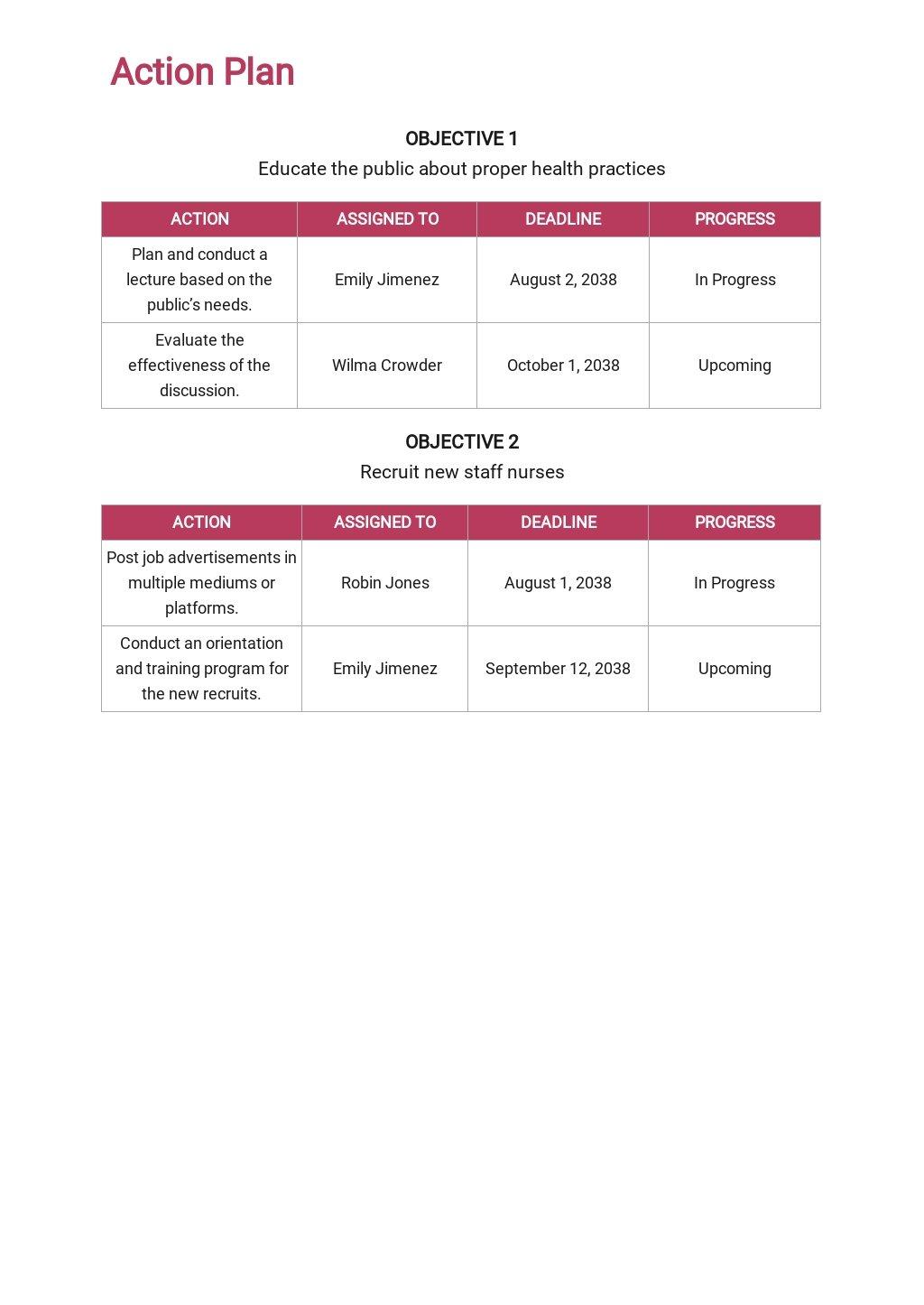Free Nursing Action Plan Template 2.jpe