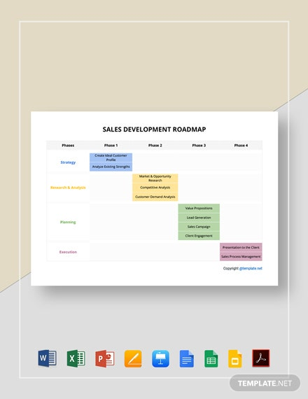 Free Sample Sales Development Roadmap Template