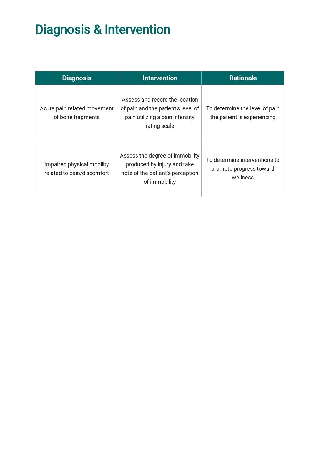 Free Sample Nursing Care Plan Template 3.jpe