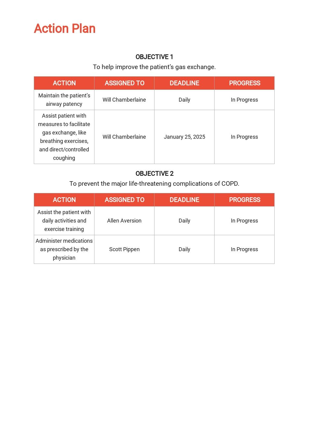 Free Nursing Care Plan Example 3.jpe