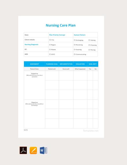 Free Nursing Care Plan Example