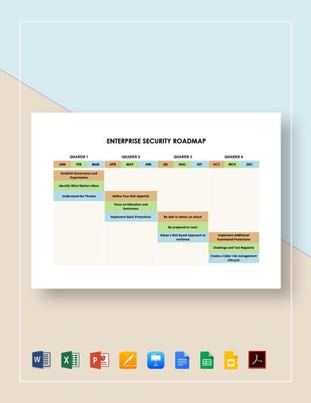 Enterprise Security Roadmap Template