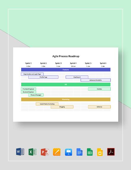 Agile Process Roadmap Template