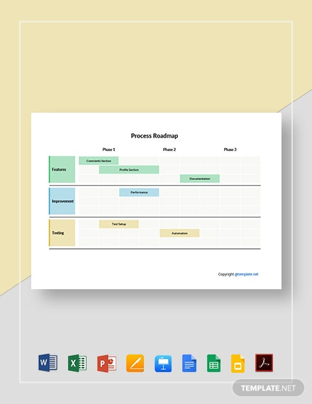 Free Sample Process Roadmap Template