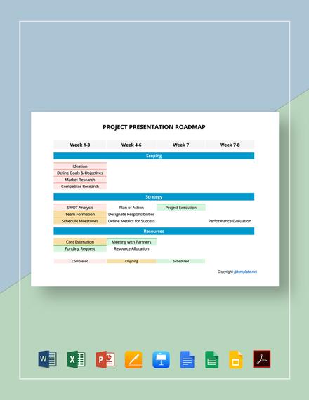 Printable Project Presentation Roadmap Template