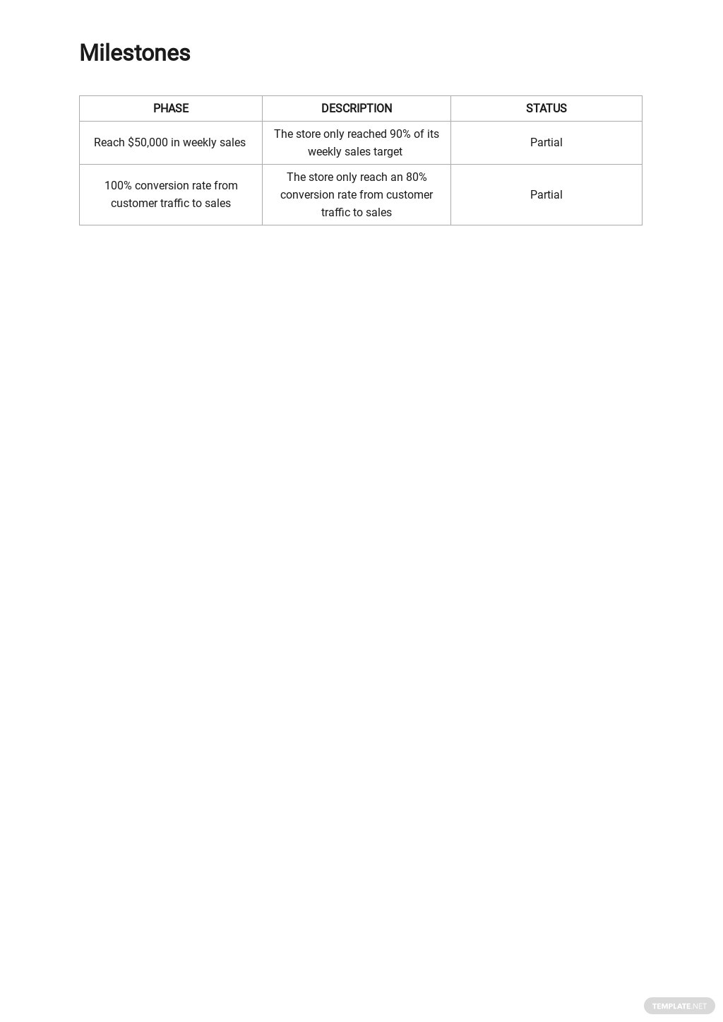 Free Weekly Sales Activity Report Template 2.jpe