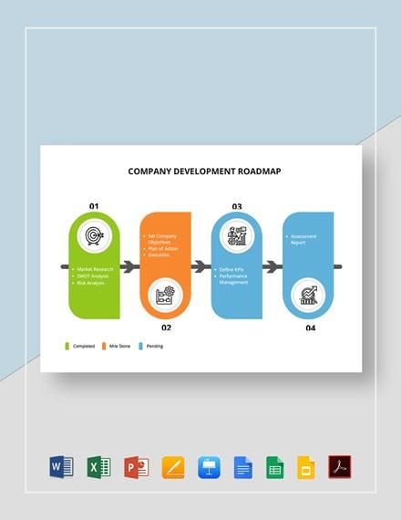 Company Development Roadmap Template