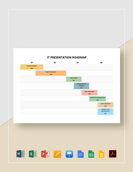 IT Presentation Roadmap Template