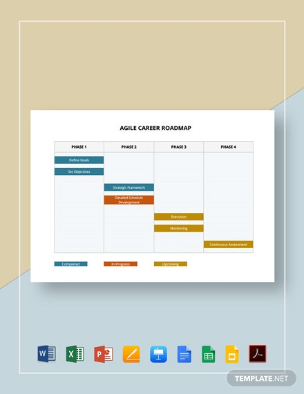 Agile Career Roadmap Template