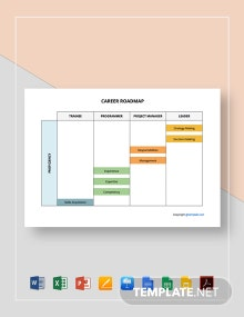 Free Editable Career Roadmap Template