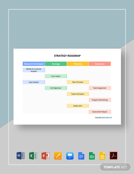Free Editable Strategy Roadmap Template