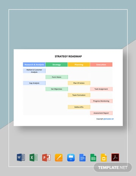 Free Editable Strategy Roadmap Template