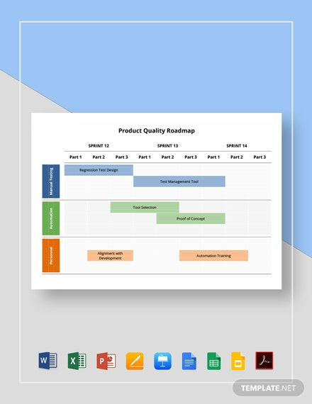 Product Quality Roadmap Template