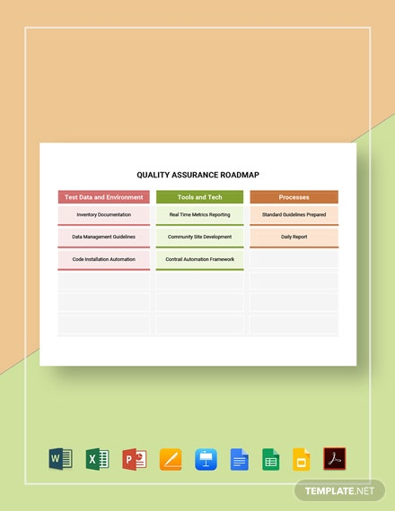 Quality Assurance Roadmap Template