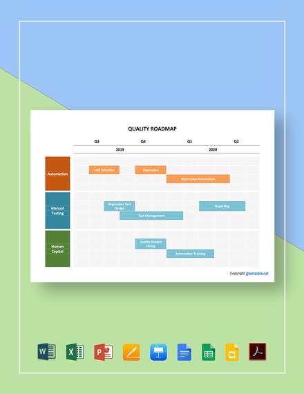 Free Sample Quality Roadmap Template