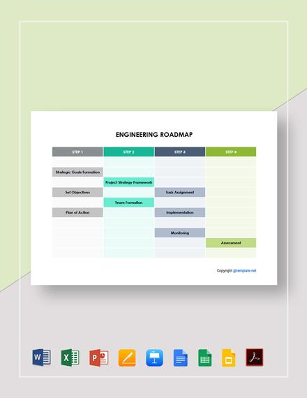 Free Editable Engineering Roadmap Template
