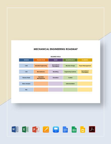 Mechanical Engineering Roadmap Template