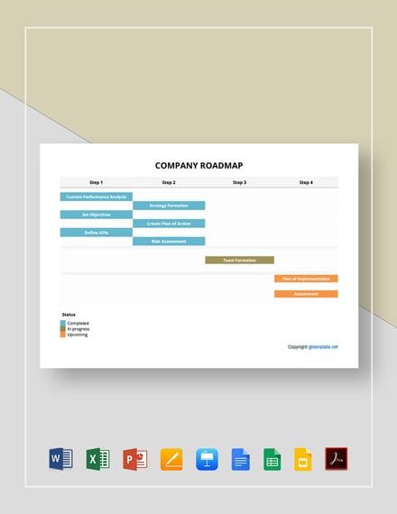 Free Editable Company Roadmap Template