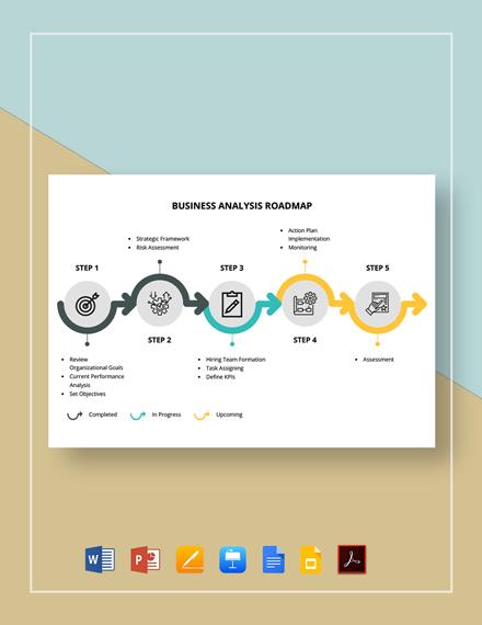 Business Analysis Roadmap Template