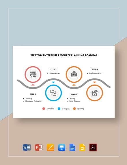 Strategy Enterprise Resource Planning Roadmap Template
