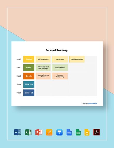 Editable Personal Roadmap Template