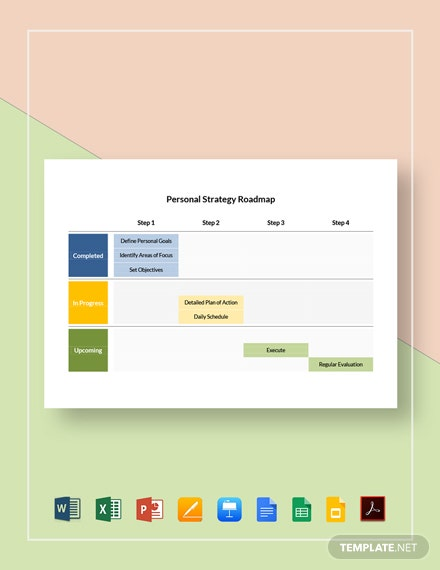 Personal Strategy Roadmap Template