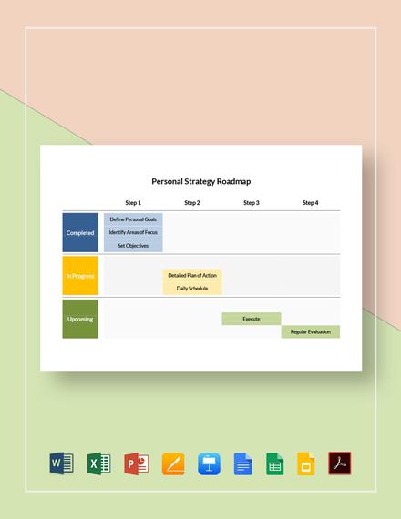 Personal Strategy Roadmap