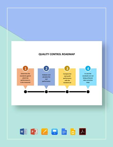 Quality Control Roadmap Template