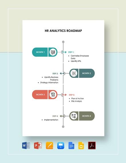 HR Analytics Roadmap Template
