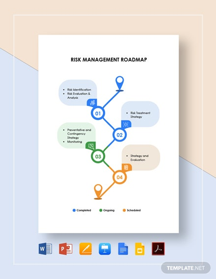 Risk Management Roadmap Template