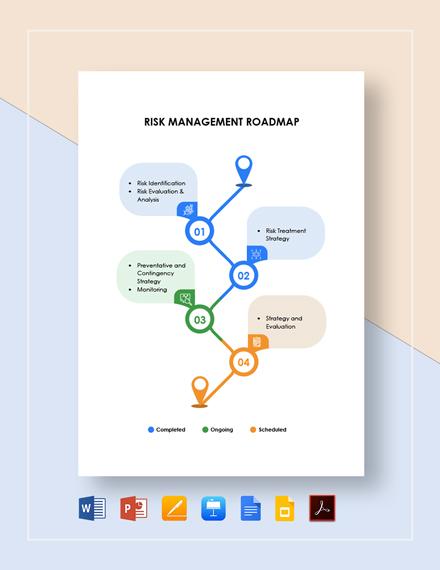 Risk Management Roadmap Template