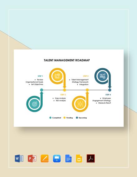 Talent Management Roadmap Template