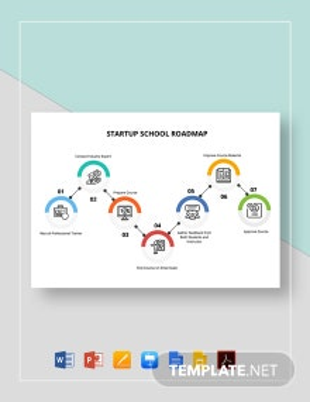 Startup School Roadmap Template