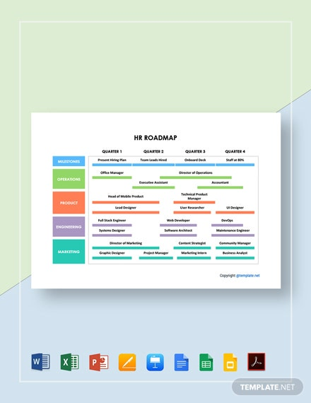 Free Simple HR Roadmap Template