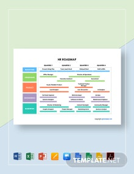 Simple HR Roadmap Template