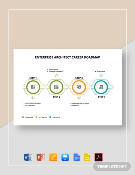 Enterprise architect Career Roadmap Template