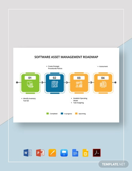 Software Asset Management Roadmap Template