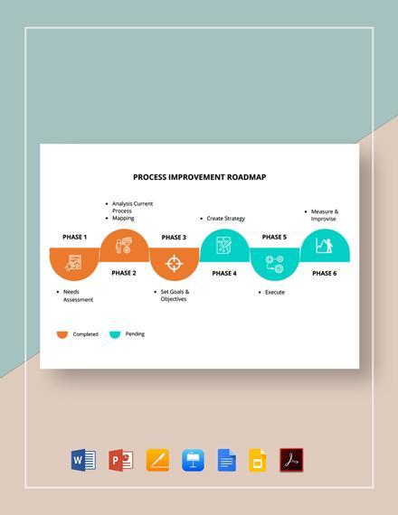 Process Improvement Roadmap Template