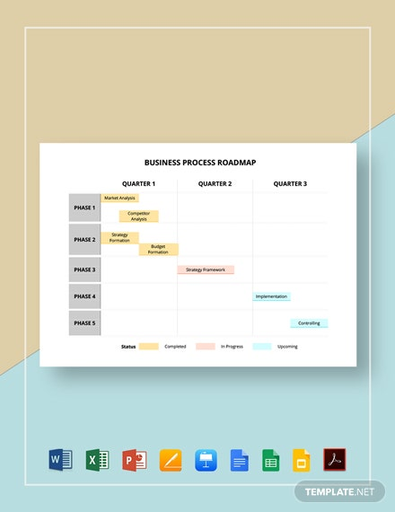Business Process Roadmap Template