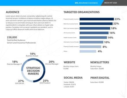 Insurance Business Media Kit Template