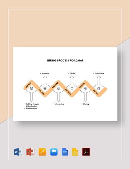 Hiring Process Roadmap